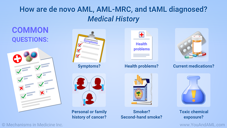 How are de novo AML, AML-MRC, and tAML diagnosed? Medical History