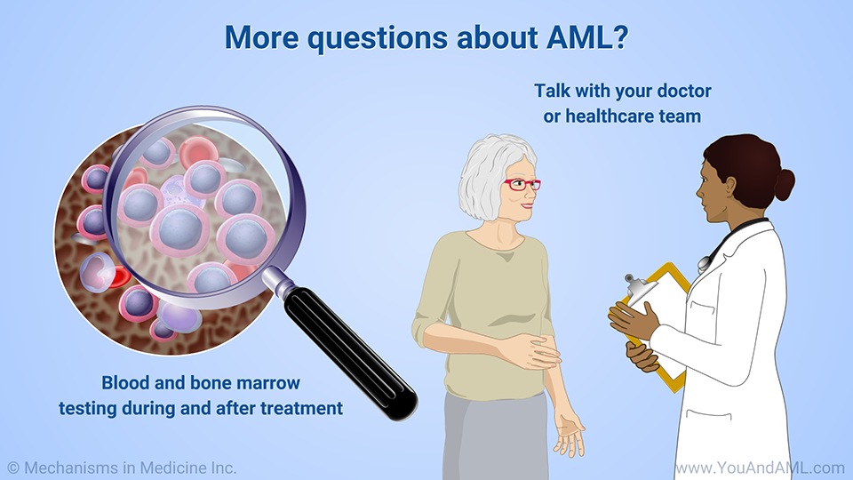 More questions about AML?