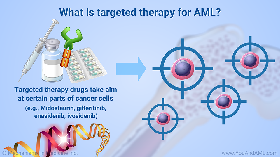 What is targeted therapy for AML?