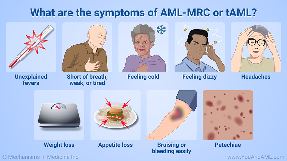 What are the symptoms of AML-MRC or tAML?