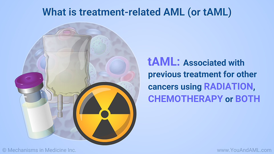 What is tAML?