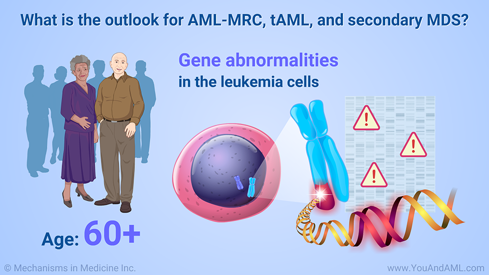 What is the outlook for AML-MRC, tAML, and secondary MDS?
